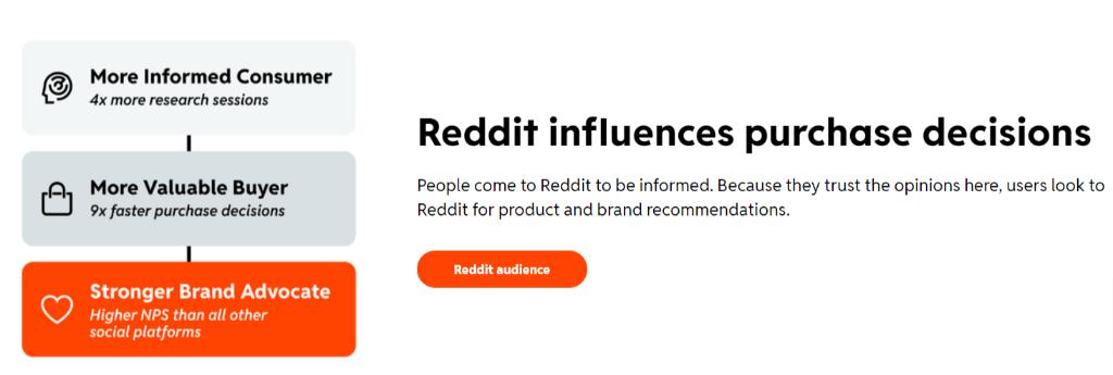 Advertising-on-Reddit